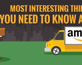 Most-Interesting-Things-you-need-to-know-about-Amazon
